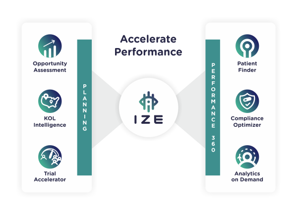 IZE Accelerate Performance banner